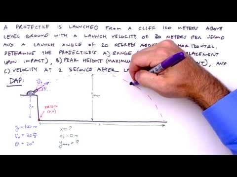 How To Solve Any Projectile Motion Problem (The Toolbox Method)