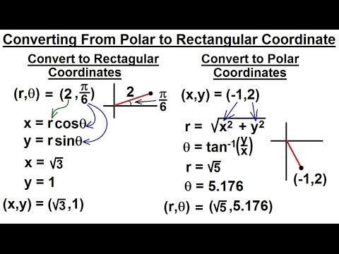 PreCalculus - Polar Coordinates (6 of 35) Converting From Polar to ...
