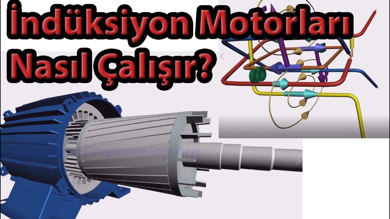 İndüksiyon Motorları (AC, Asenkron Motorlar) Nasıl Çalışır ...