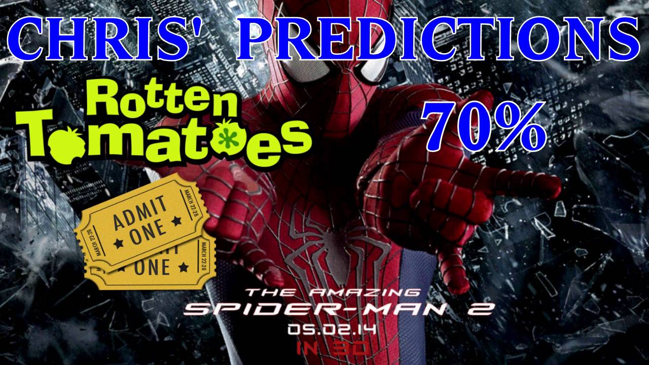 the amazing spider-man 2 - rotten tomatoes and box office