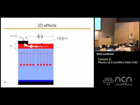 Solar Cells Lecture 2: Physics of Crystalline Solar Cells