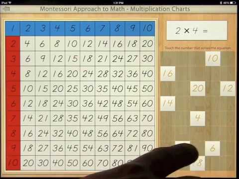 Multiplication Charts HD - YouTube