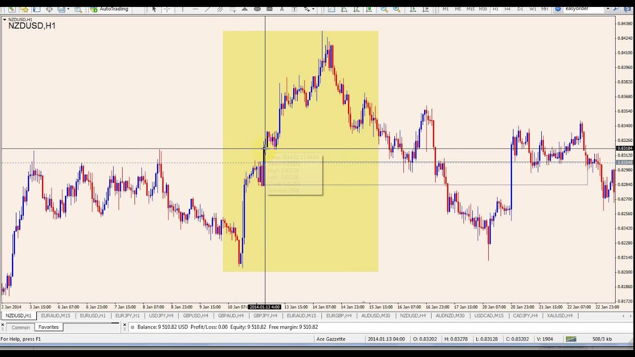 Flags Forex