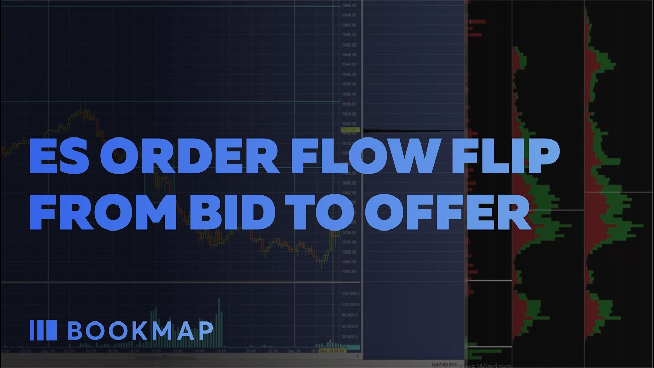 Forex order flow trading strategy