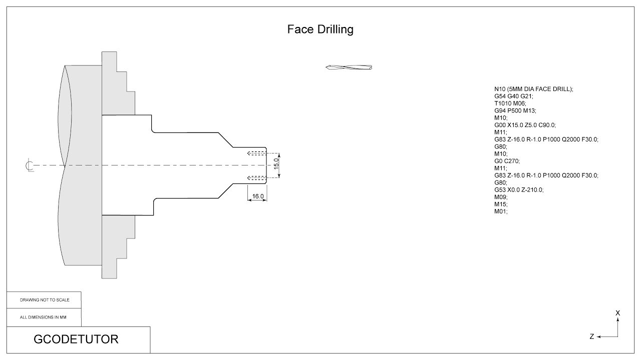 Programming a CNC Lathe using G83 and G73 drilling cycles