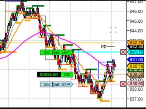 Extreme day trading system download