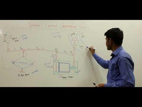 Turbine Speed Governing System