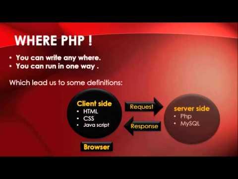 03 كيف تعمل لغة PHP و أين تكتب و أين يظهر الكود الذي كتب بها  - موقع علمني