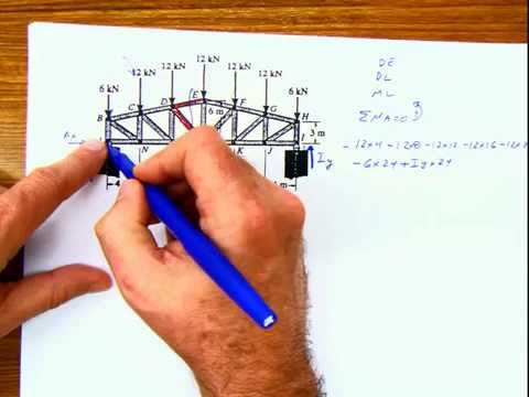 Lecture Truss method of sections and internal forces