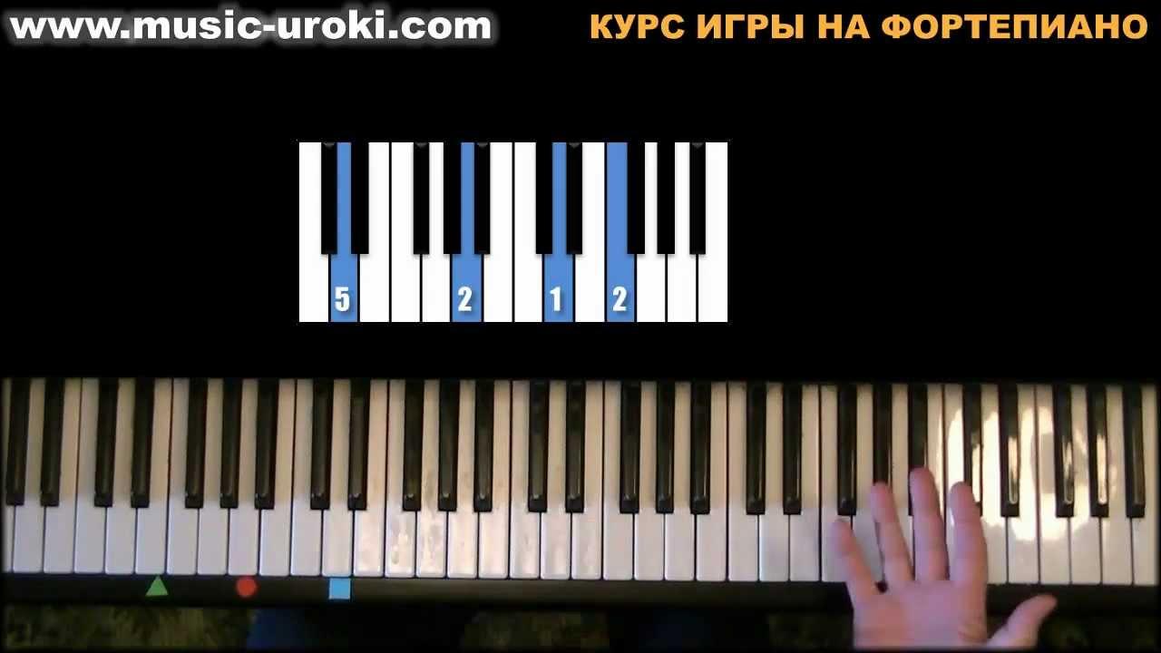 Курс фортепиано для начинающих фото 693-89