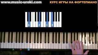 Урок 3. Курс фортепиано. Э.Морриконе