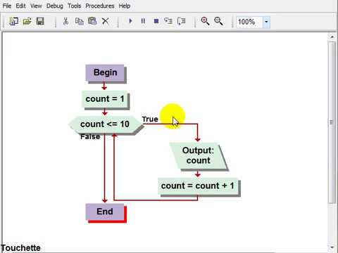 Visual Logic Flowchart Simple Counter Controlled Loop Youtube