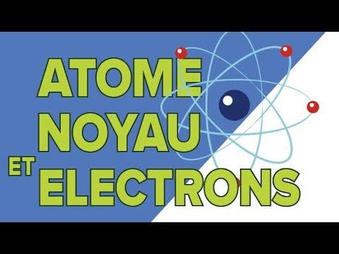 L&39;atome 12 le noyau et les électrons - Seconde