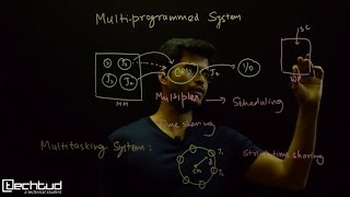 Important terminologies-2: Multi programmed and Multi tasking Operating System