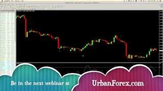 How To Trade Divergences in Forex