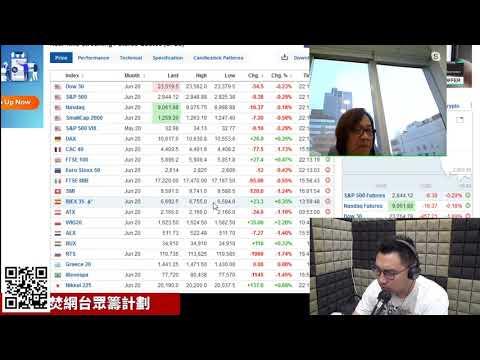 Raga Finance:文錦期權譜 20200513 -- 主持:文錦輝、Calvin