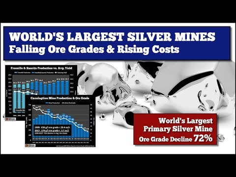 Big Declines At World's Largest Silver Mines