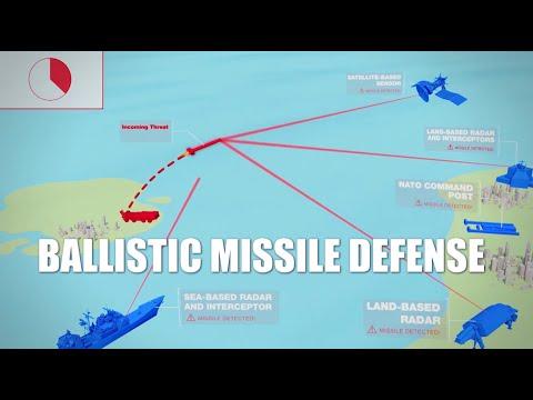 NATO NOW - Modernizing Defence