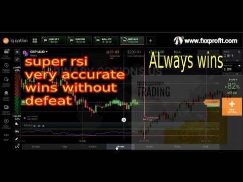binary options rsi strategi