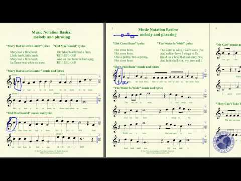 Music Notation Basics Topic 3 LECTURE (NYJA Online)
