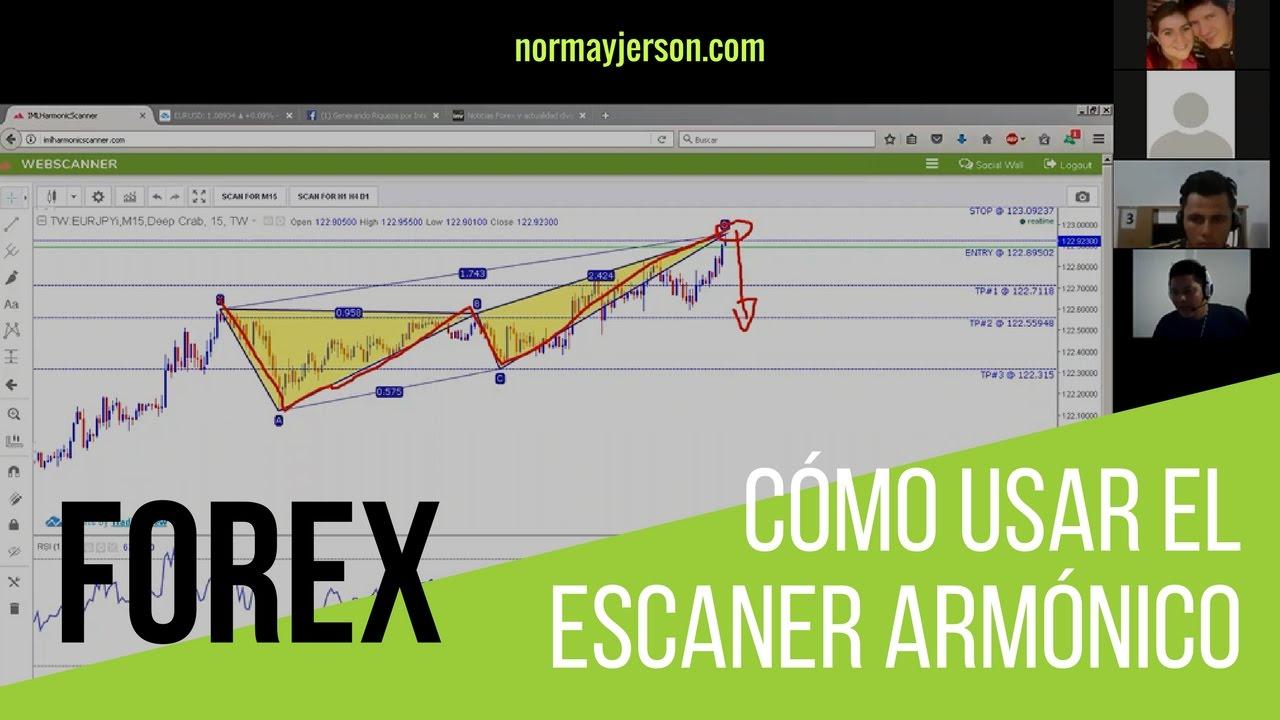 Escaner armonico forex