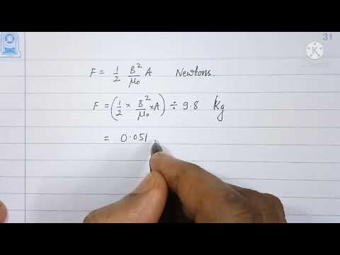 Lifting Force of Magnet.