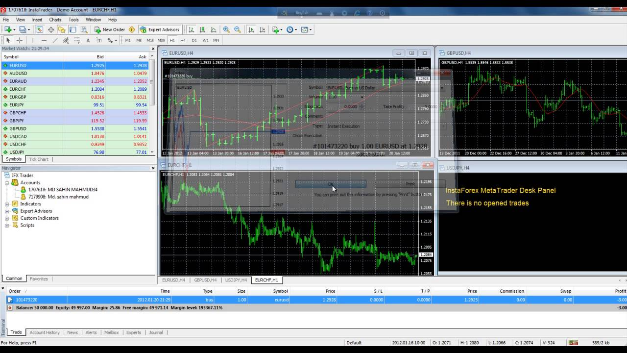 Forex tutorial video