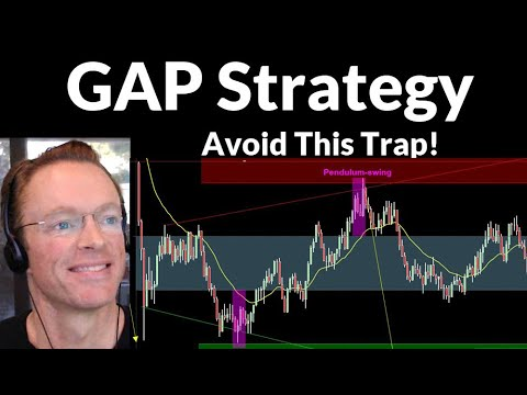 Are You Trading Price GAPS Wrong? | Crude Oil, Emini S&P, Nasdaq, Gold