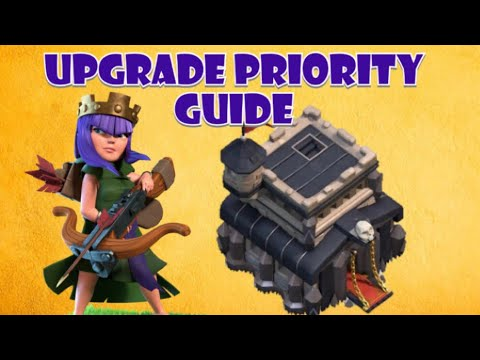 TH9 Upgrade Priority Guide 2019 - Should You Engineer?
