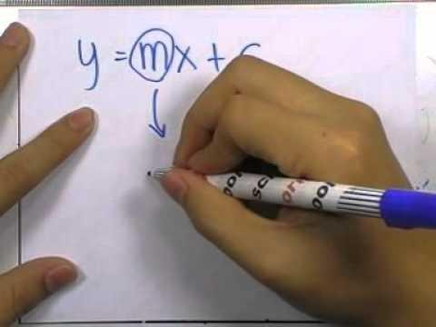 ormMath ม.ต้น 04 : คู่อันดับ กราฟ ,ตอน02