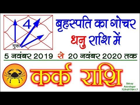 Repeat Kark Rashi September 2019 | Cancer Horoscope