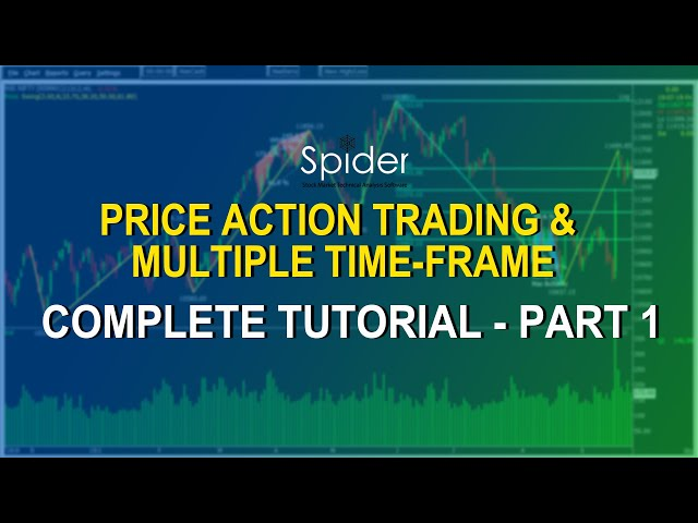 Price Action Trading & Multiple Time-Frames | Complete Tutorial | Part - 1