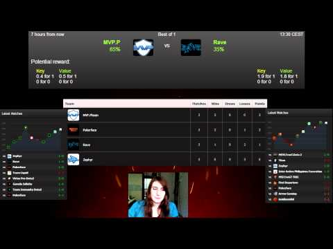 SEA betting with Lily ~ 13 Aug, 2014, Dota 2 Lounge bets