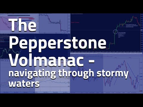The Pepperstone weekly FX volmanac