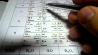 Металическая химическая связь