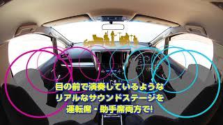 【ハイレゾ対応サウンドパッケージ】プレミアムダブルツィーターシステム