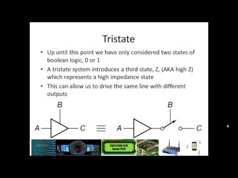 Tristate Encoders Decoders and Adders