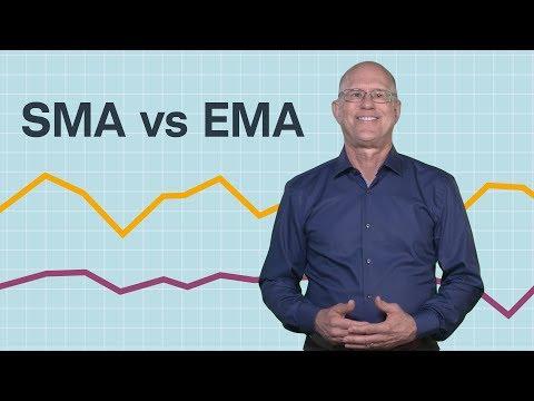 Trading Up-Close: SMA vs EMA