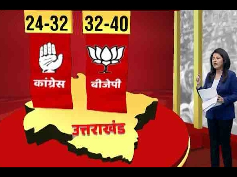 Opinion Poll: Uttarakhand: BJP likely to form government with 32-40 seats