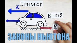 Первый и второй ЗАКОН НЬЮТОНА на простых примерах!|Физика