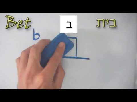 Learn Hebrew Writing - Hebrew Alphabet Made Easy: Vav, Hirik, and Shuruk