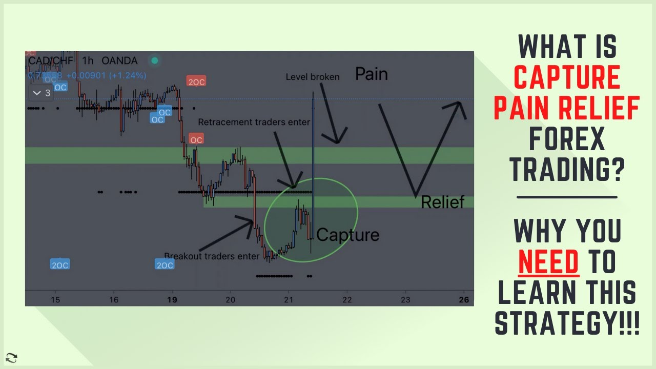 YOU NEED TO LEARN THIS FOREX DEMAND AND SUPPLY ZONE STRATEGY NOW!!!