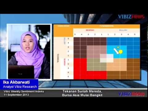 Tekanan Suriah Mereda, Bursa Asia Mulai Bangkit, Vibiznews 11 September 2013