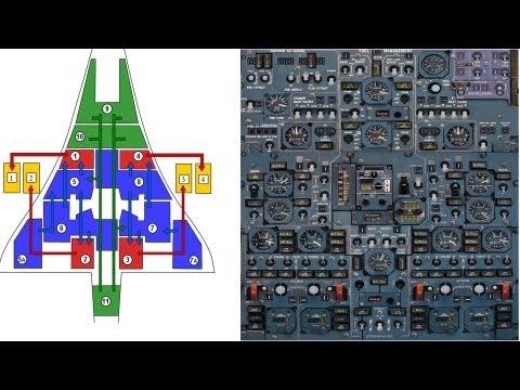 ConcordeX - Master the Fuel Panel