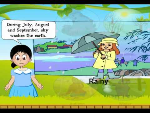 Different seasons in  year class science meritnation youtube also rh