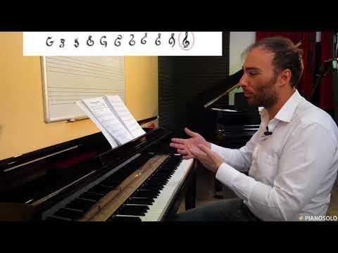 Corso di pianoforte moderno #1.4 - La notazione musicale anglosassone