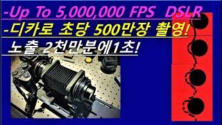 미러리스 카메라 (Sony Alpha 7 M3) 를 이…