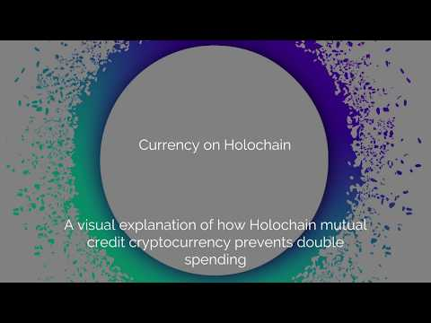 Community Content: Holochain Mutual Credit Currency