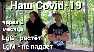 Наш Covid 19 Коронавирус Анализы спустя 2 месяца