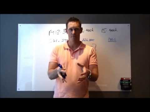 Will a crash in the Chinese economy effect Australian property – Property WOD |Ep. 210|